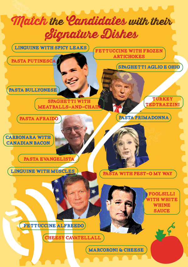 Match the Candidates with their Signature Pasta Dishes! |PastaShoppe.com